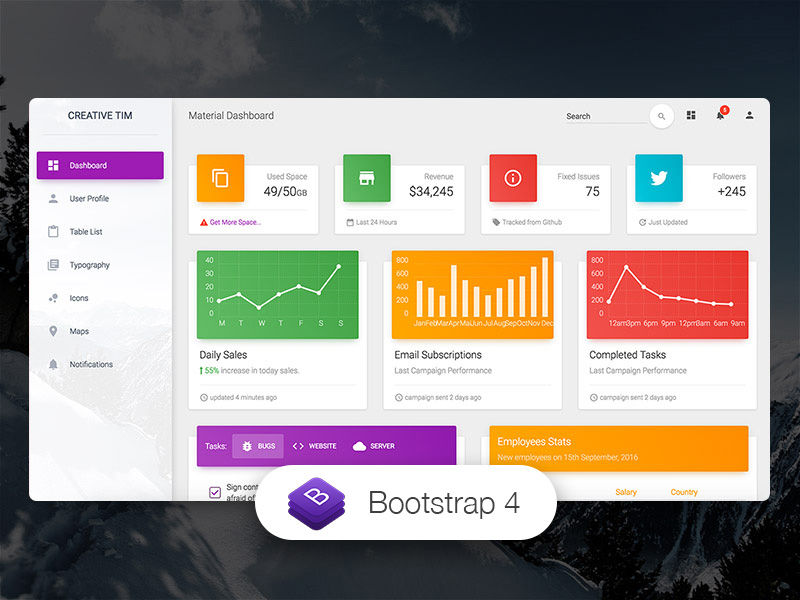 Material Dashboard by Creative Tim