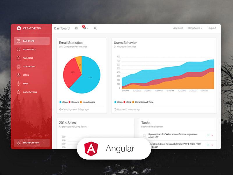 Light Bootstrap Dashboard Angular2 Image
