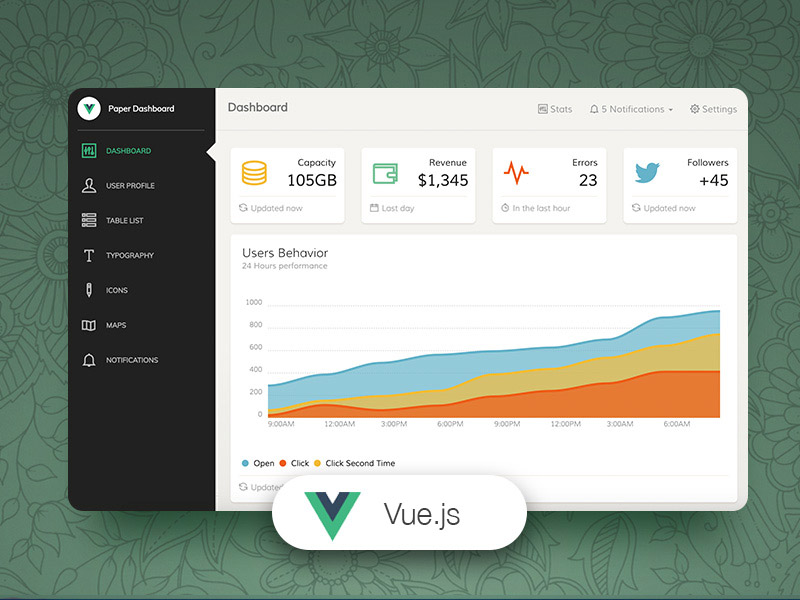 Vue Paper Dashboard Free Bootstrap Vuejs Admin Template At Creative Tim