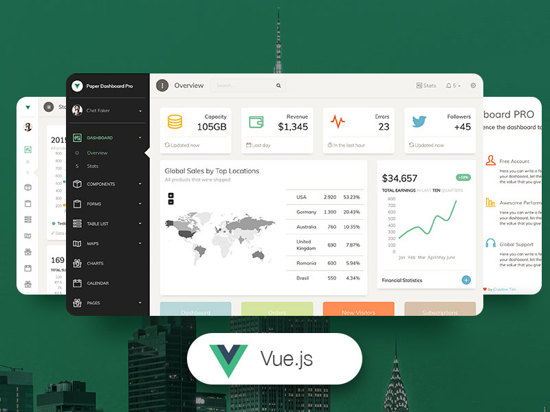 Vue Paper Dashboard PRO Image