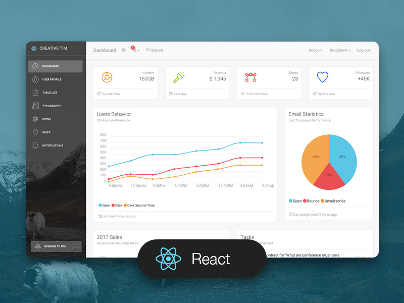 Light Bootstrap Dashboard React: Free Bootstrap Admin Template