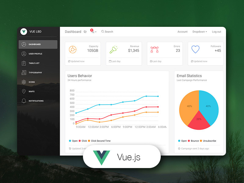 vue light bootstrap dashboard free bootstrap 4 vuejs admin template creative tim. Black Bedroom Furniture Sets. Home Design Ideas