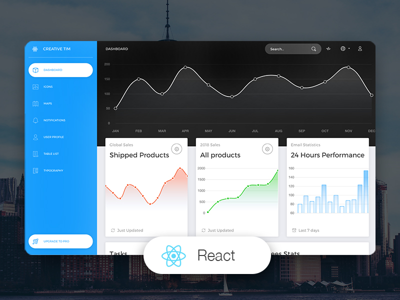 Now UI Dashboard React: Free Bootstrap 4 React Admin