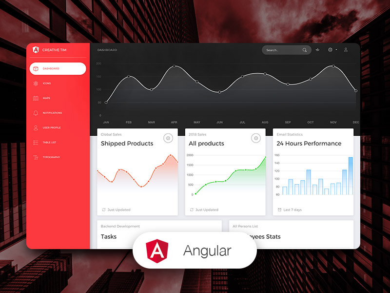 Now UI Dashboard Angular