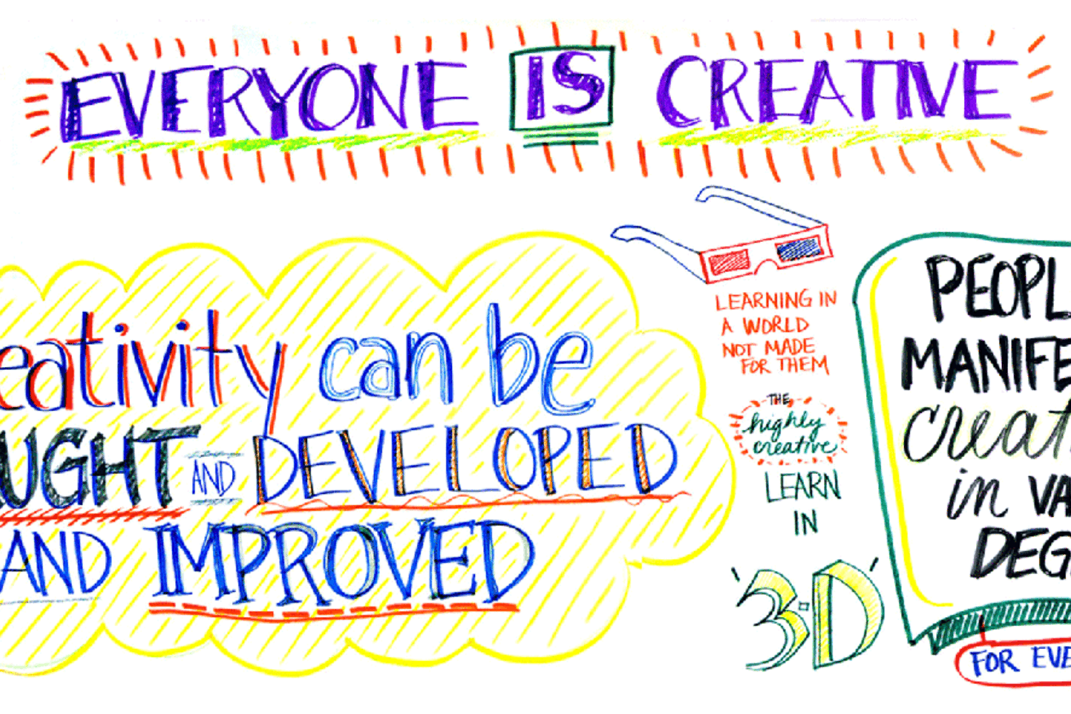 Ten Ways to Engage Students Using Graphics and Color