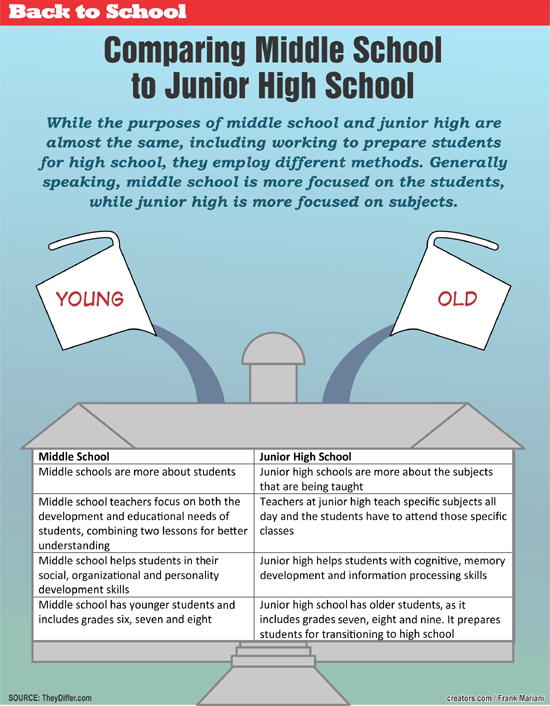 Back To School Info 3