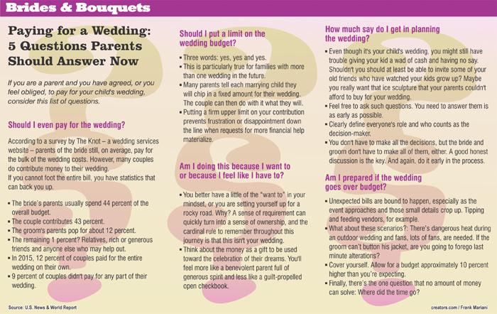 Brides Info 1