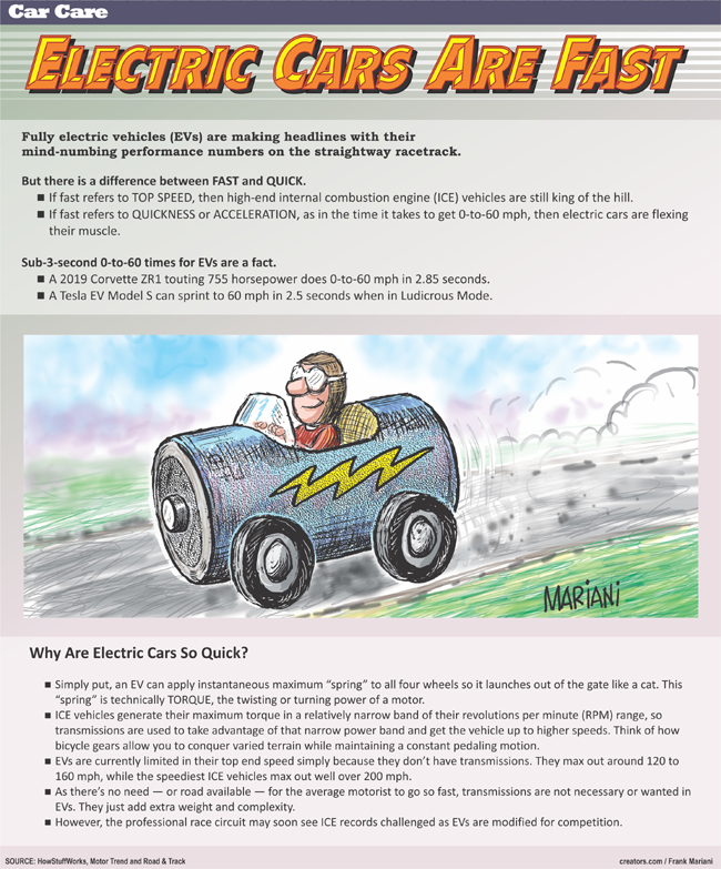Car Care And Buying Info 2