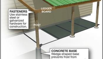 Build A Carport