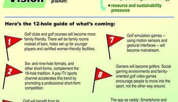 Golf Info 2
