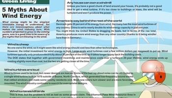 Green Living Info 1