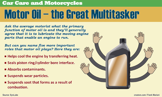 Spring Car Care And Motorcycles Info 1