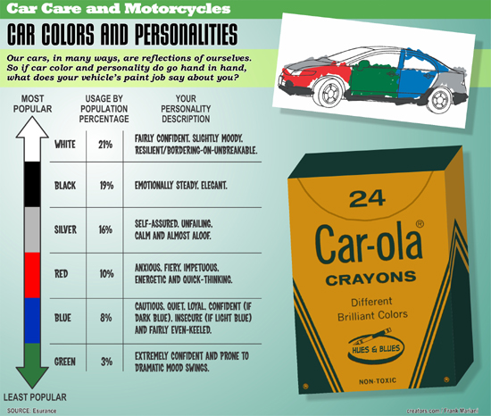 Spring Car Care And Motorcycles Info 3