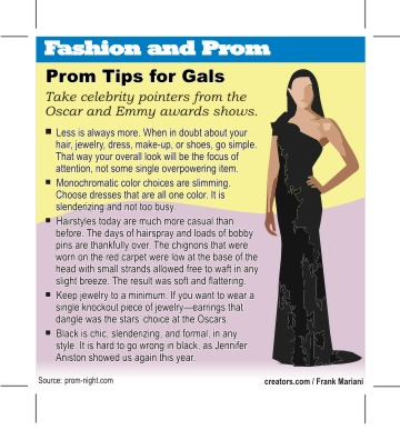Spring Summer Fashion & Prom Facts 2