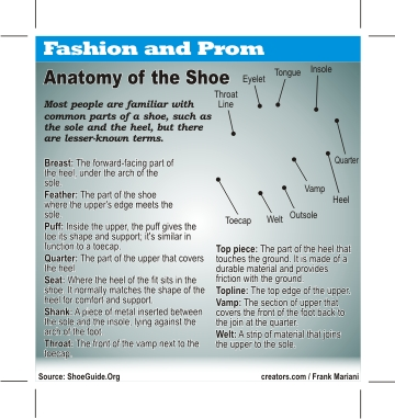 Fashion Prom Facts 3
