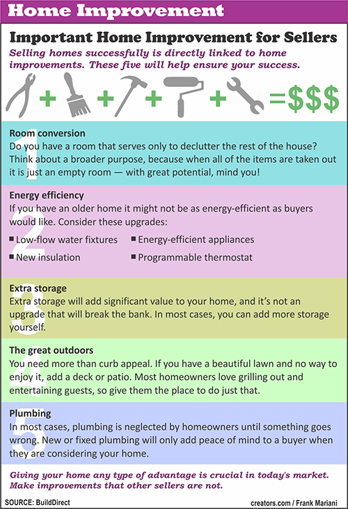 Spring/summer Home Improvement Info 1