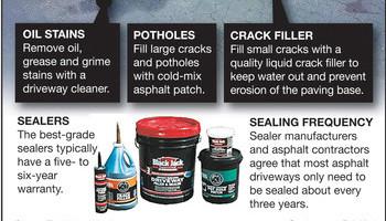 Seal Your Asphalt Driveway