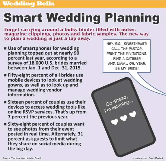 Wedding Bells Infographics 3