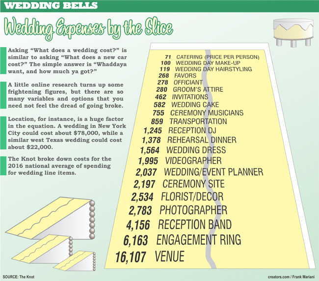 Wedding Bells Info 3