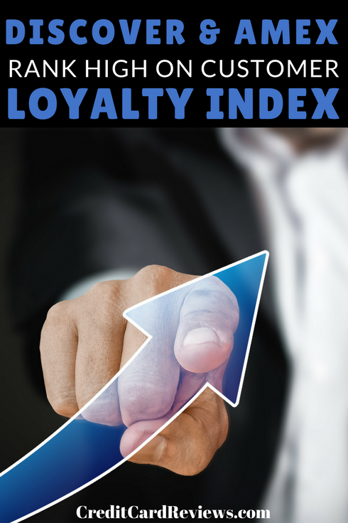 Loyalty consulting firm Brand Keys' 18th Consumer Loyalty Engagement Index study shows that when it comes to having a favorite piece of plastic, Discover and American Express are tops.