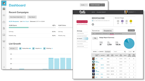 MailChimp_Credly-Dashboards1.png