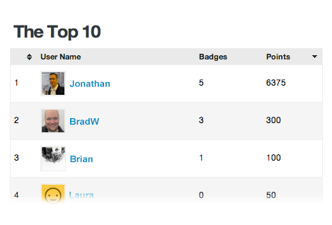 leaderboard-example2.png