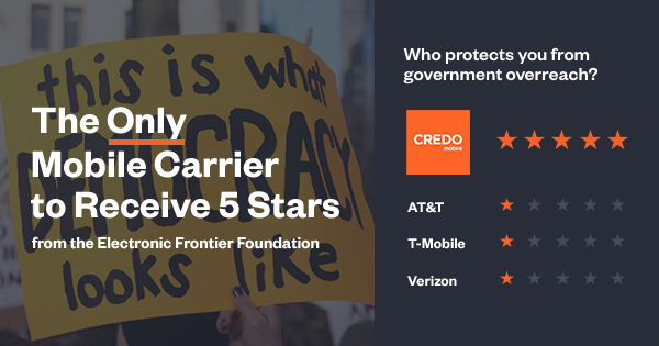 CREDO Mobile is the only carrier to receive 5 stars from the EFF