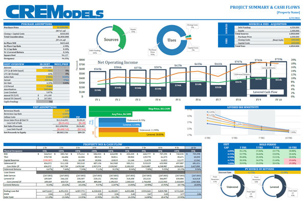 Argus Valuation Dcf Reporting With Microsoft Excel