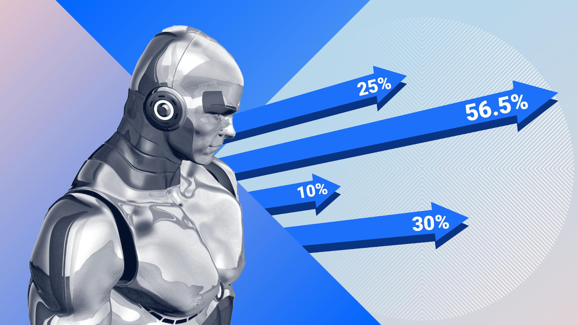 inversión de bitcoin más que internet ¿puedes ganar dinero con un robot de comercio criptográfico?