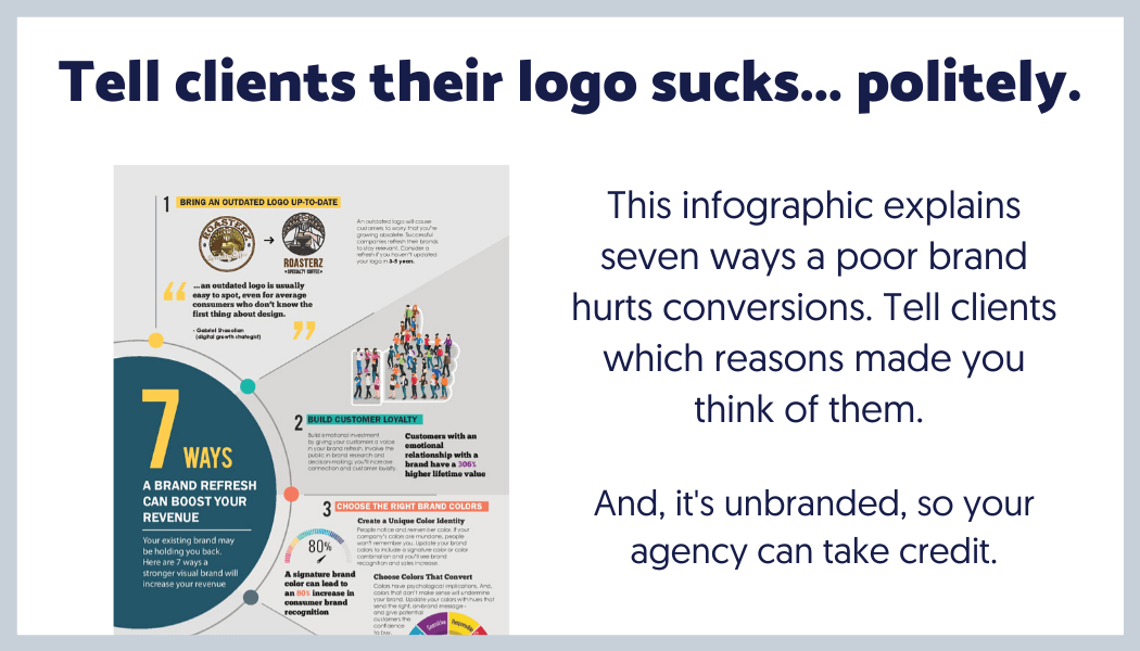 crowdspring branding infographic for agencies