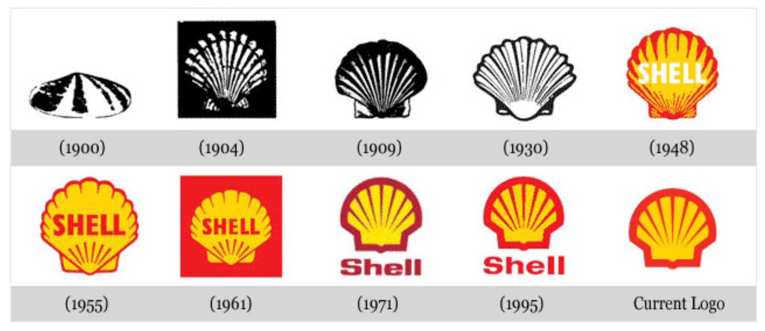 Shell logo progression