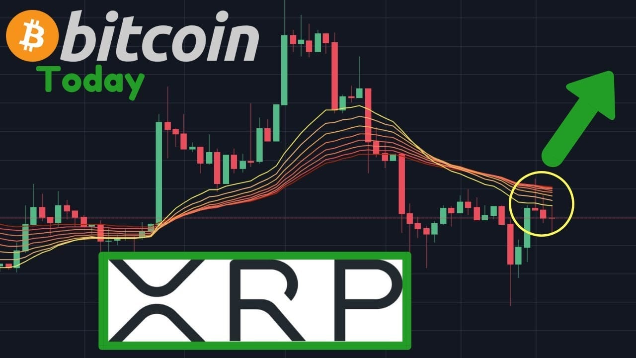 Bitcoin PUMP Incoming? | Is XRP a Security? BIG Question! | Crypto