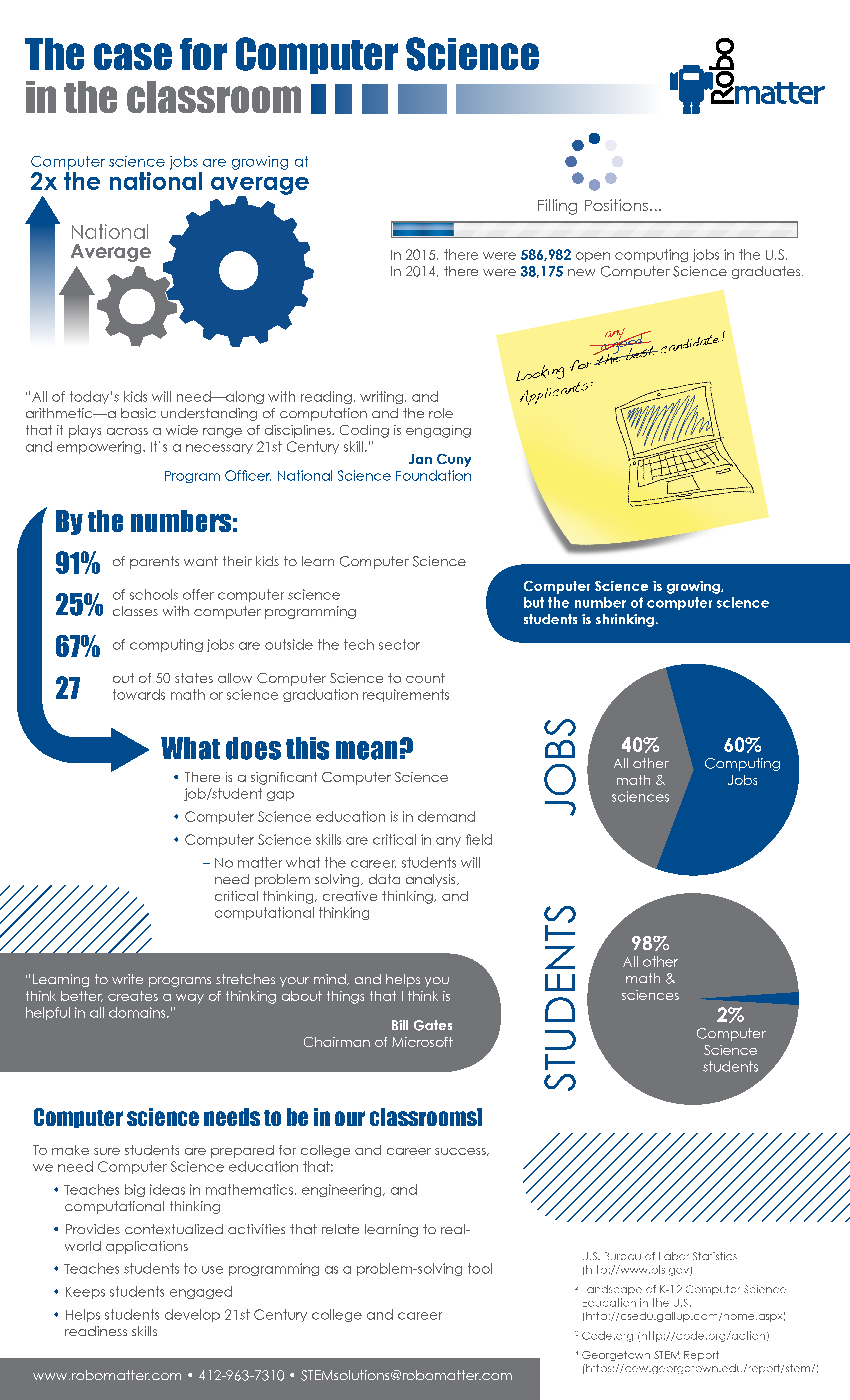 Computer_science_education_week_infographic_2_(blue)_original