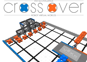 Crossoverportal
