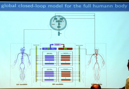 Interacting Fluid Compartments of the CNS: a Holistic Mathematical Modeling Approach