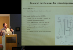 What Role Does CSF Play In Vision Impairment In Astronauts