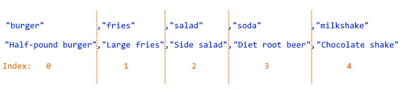 Matching tuple index values