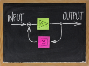 Input and output process illustration