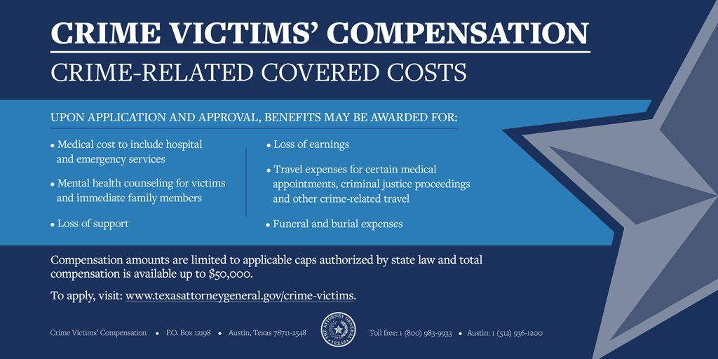 Texas Crime Victims Compensation Program