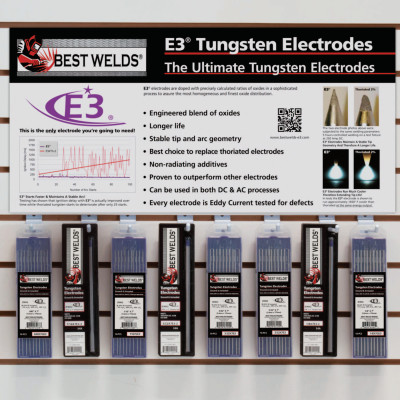 E3 Tungsten Wall Display
