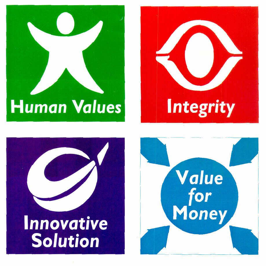 Human Values Integrity Innovative Solution Value for Money