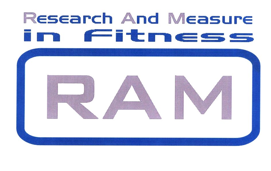 Research And Measure in Fitness RAM