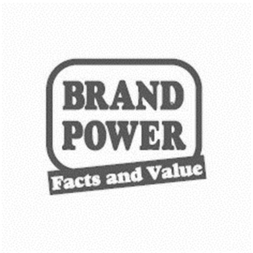 BRAND POWER Facts and Value