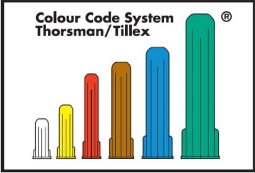 Colour Code System Thorsman/Tillex