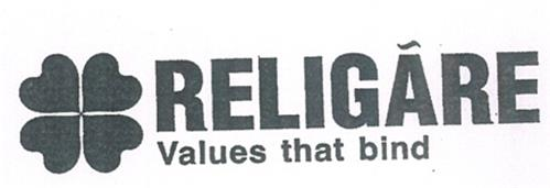 RELIGARE Values that bind