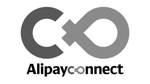 Alipayconnect