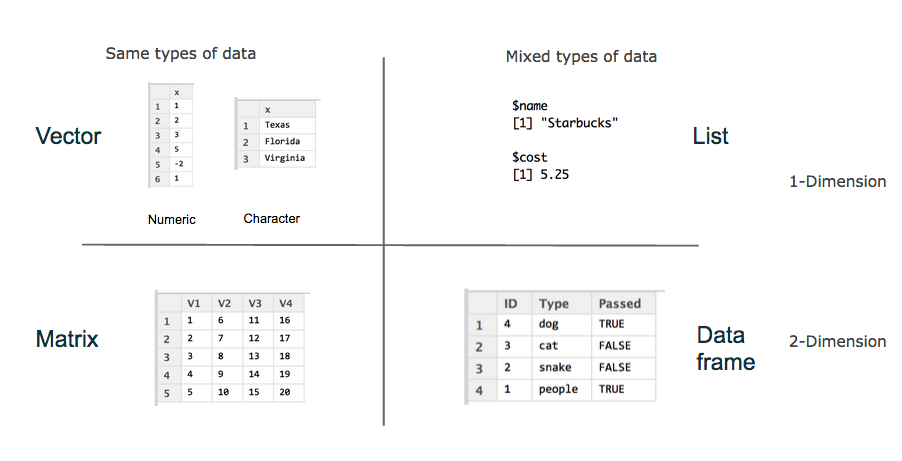 R for beginners: How to transition from Excel to R | TrendCT