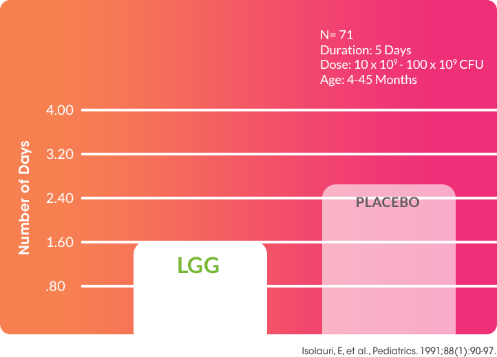 Lgg 174 Data In Children Culturelle