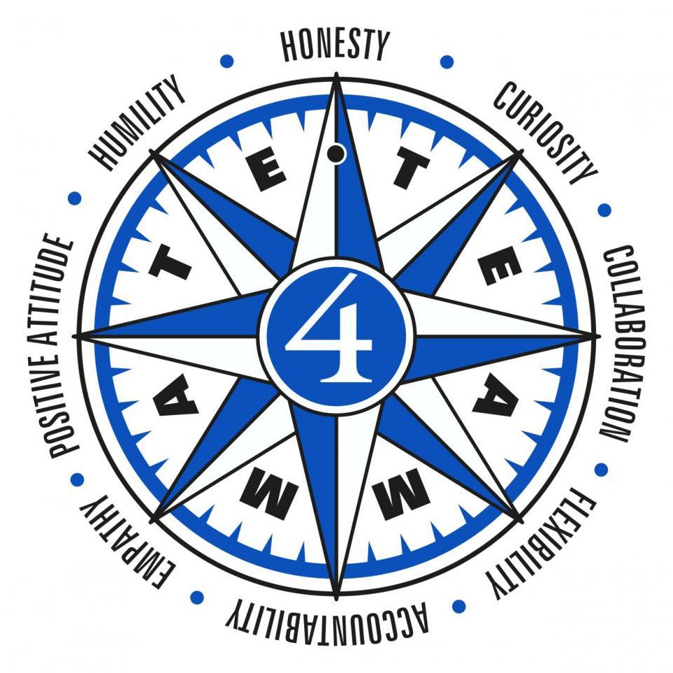 4imprint Compass