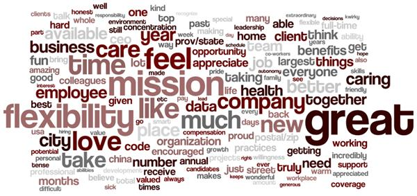 What Employees Say About GPTW